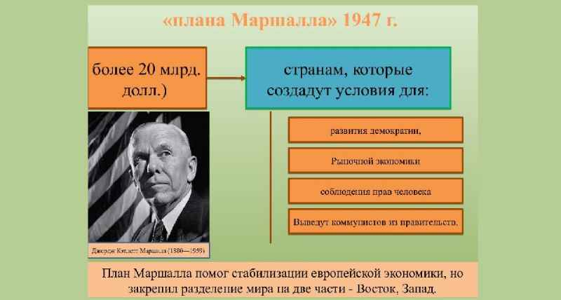 согласно плану Маршалла, была сформулирована внешняя политика